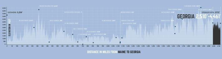ga-elevation-map